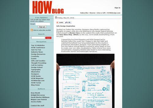Notes_howblog