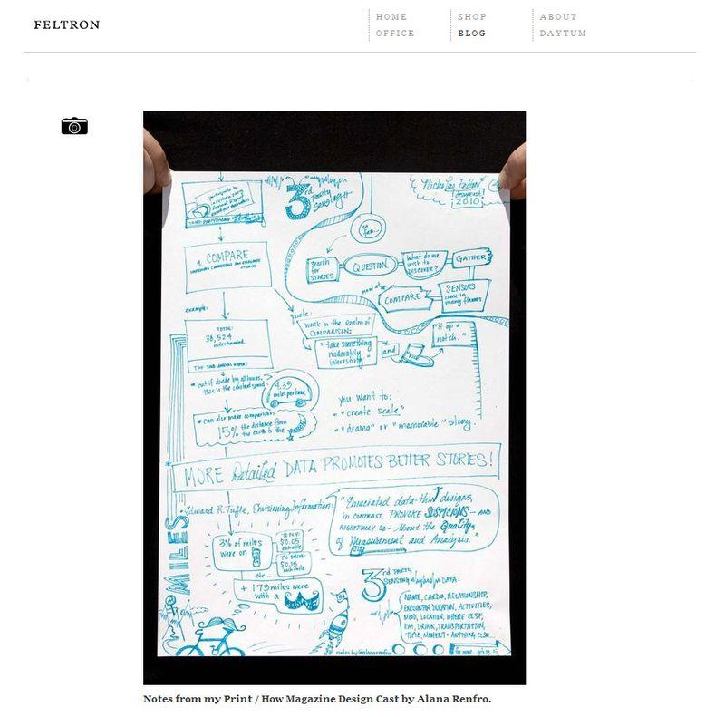 Notes_feltron